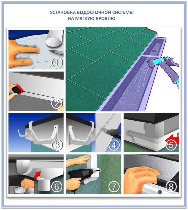 Как установить водосток – варианты установки и инструкция по монтажу