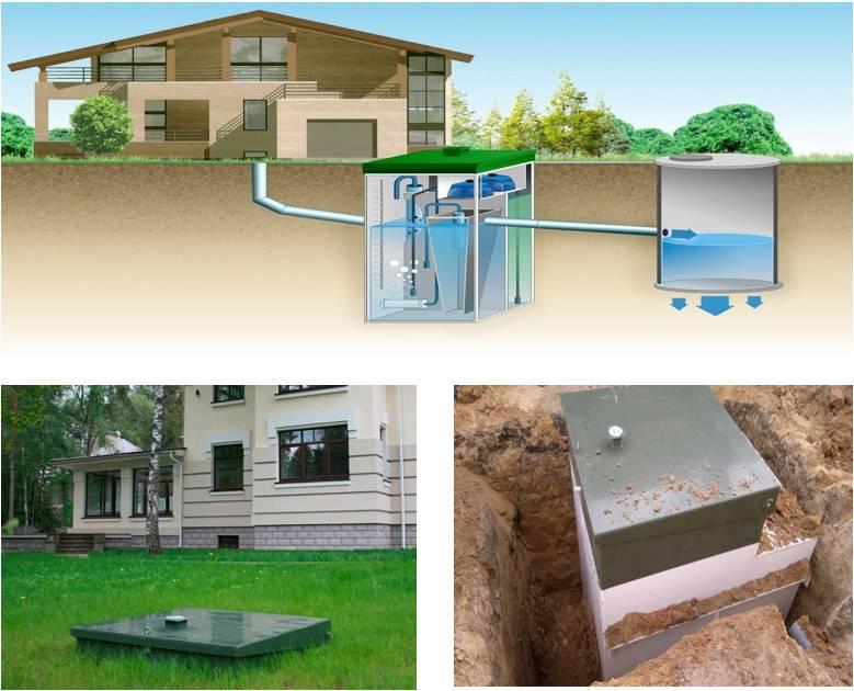 Схема канализации в частном доме своими руками или стоит нанять специалистов