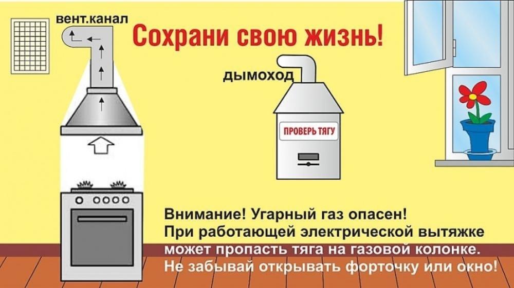 Как взрывается газ в квартире: причины взрывов и советы по безопасному использованию газа