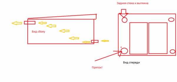 Вытяжка для покрасочной камеры: как сделать вентиляцию в гараже своими руками