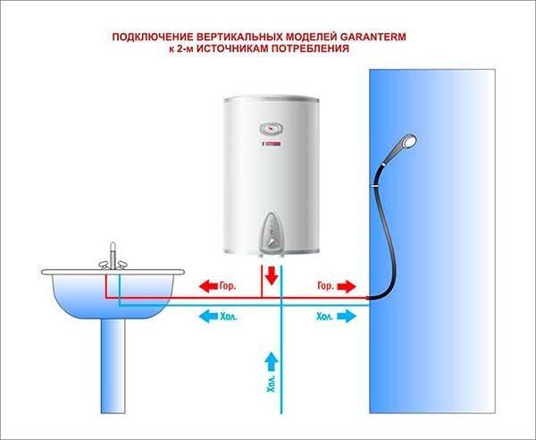 Подключение проточного водонагревателя к электросети - схема монтажа