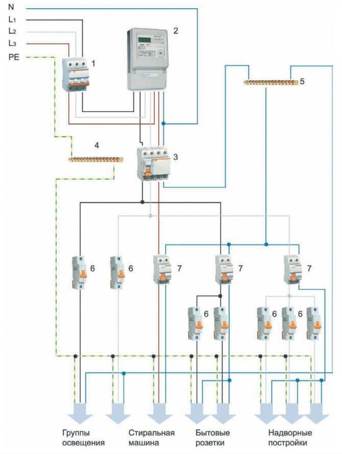 Как устроена схема подключения узо
