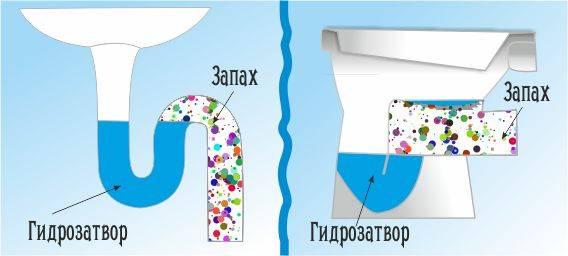 Боремся с неприятными запахами в ванной и туалете
