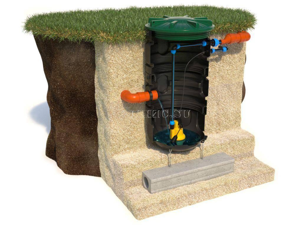 Насосные канализационные станции кнс для частного дома