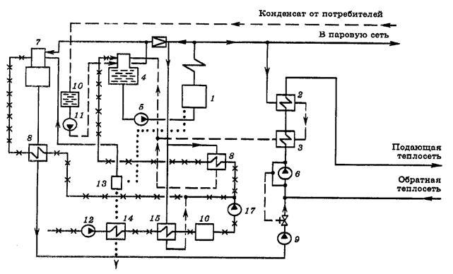 Принципиальная тепловая схема котельной для частного дома