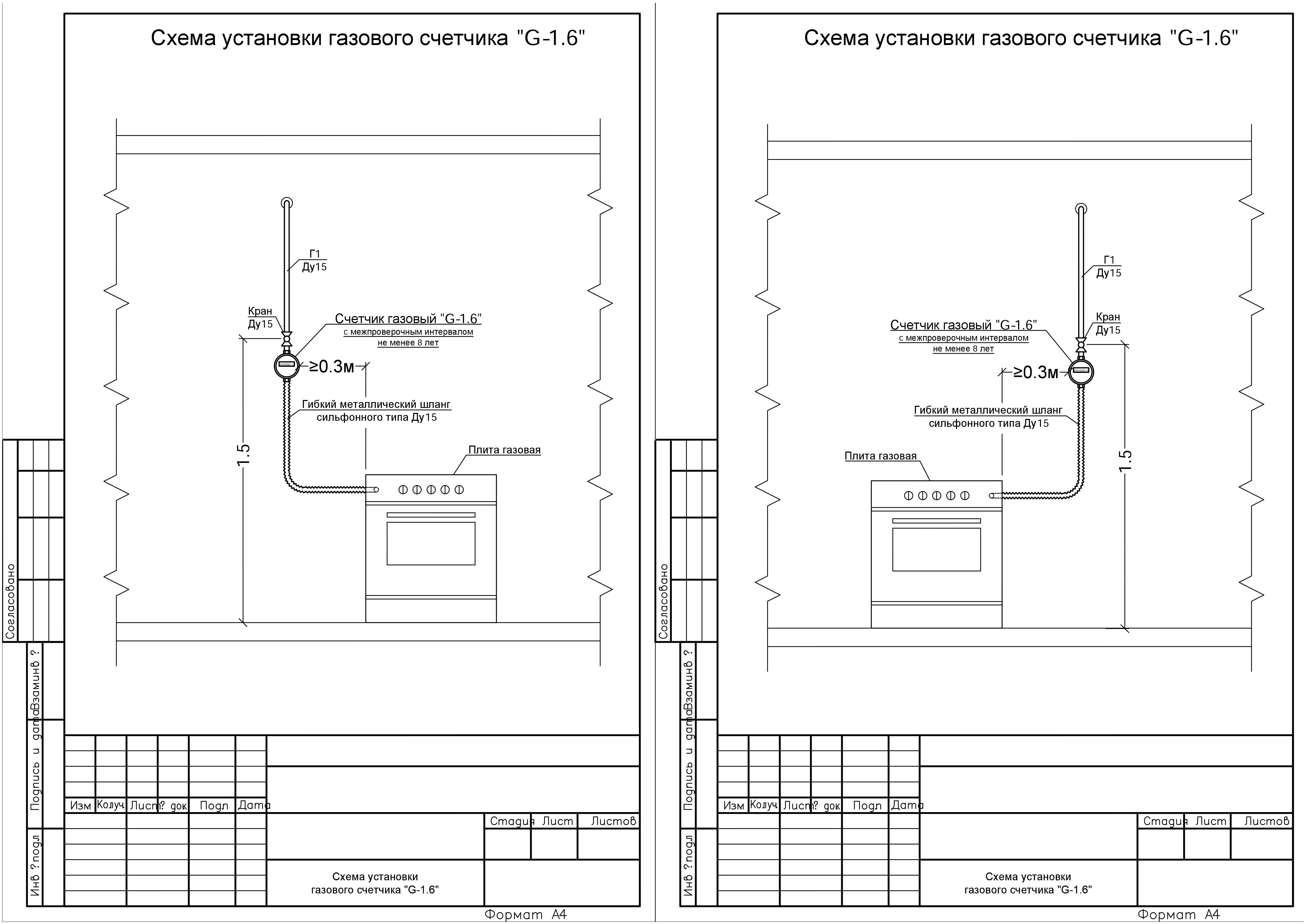 Умные счетчики газа: как устроены и работают умные расходомеры + особенности монтажа новых счетчиков