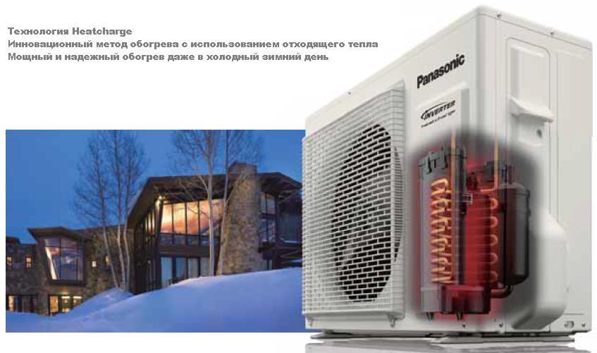Отопление кондиционером зимой – личный опыт новосела