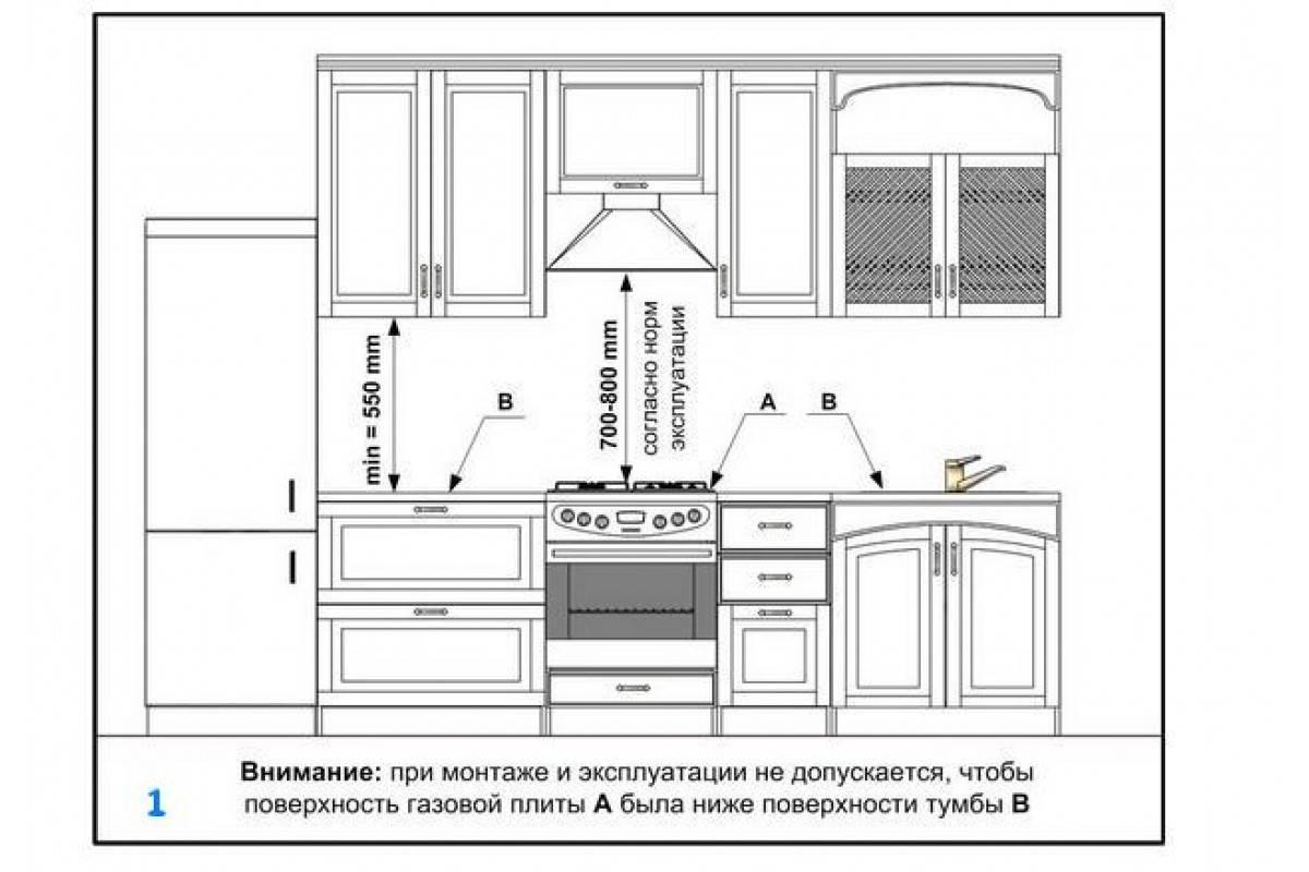 Установка холодильника рядом с газовой трубой — за и против