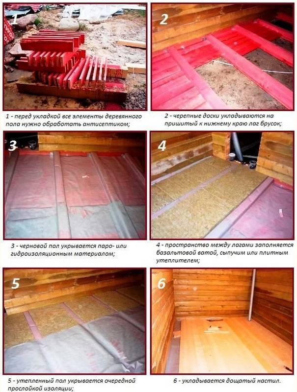 Утепление деревянного пола: популярные технологии утепления + советы специалистов