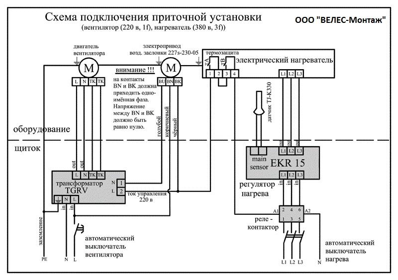 Блок ротации кондиционеров: устройство, правила подключения и настройки модуля