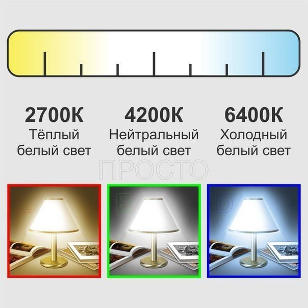 Цветовая температура светодиодных ламп: таблица, какой свет лучше