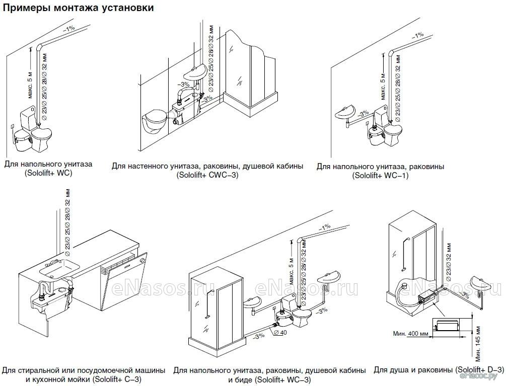 Сололифт для канализации: как выбрать и установить самостоятельно