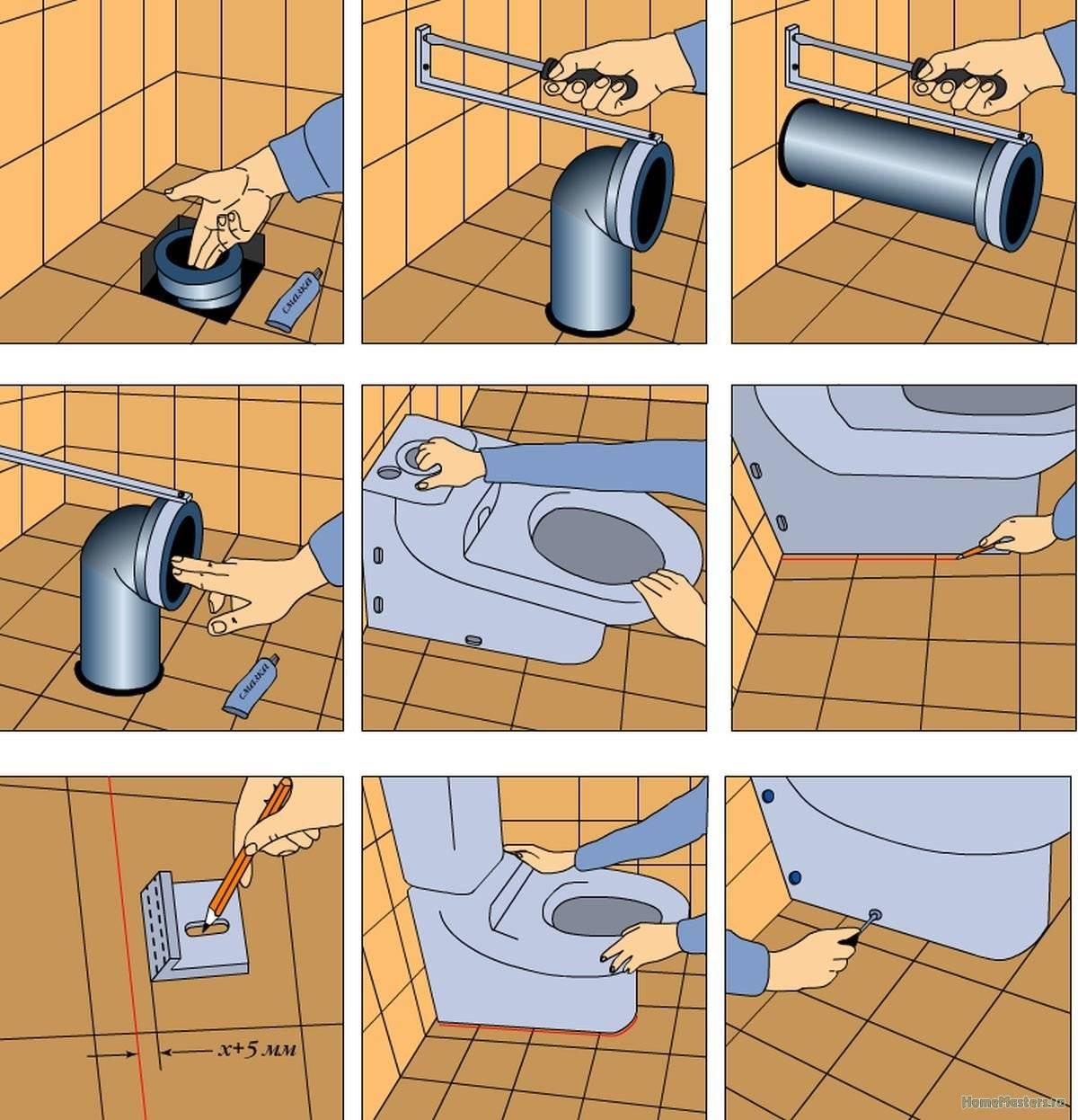 Канализационный насос с измельчителем для унитаза