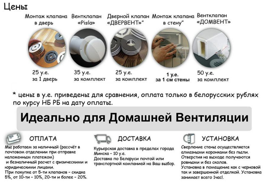Приточный клапан на пластиковые окна – что это такое, устройство, принцип работы, плюсы и минусы