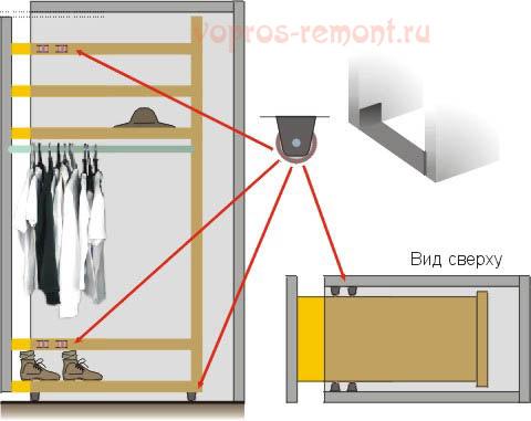 Вентиляция в гардеробной: необходимость, варианты, советы