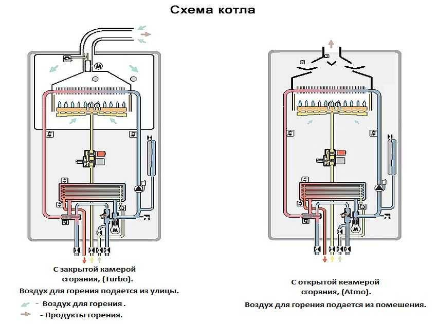 Какой двигатель лучше: атмосферный или турбированный