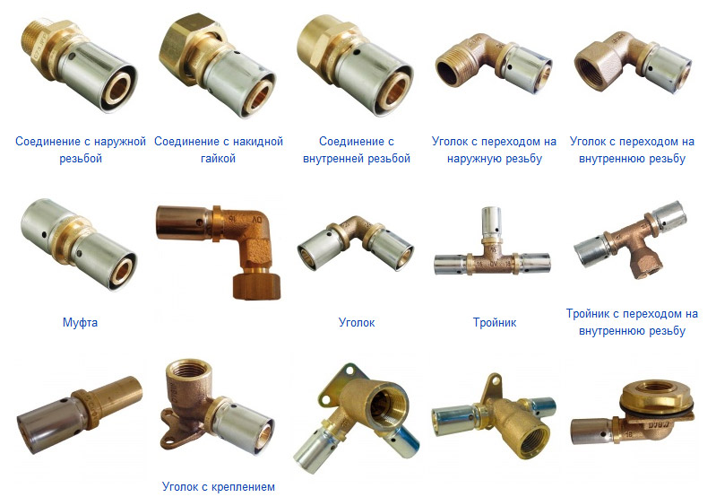 Фитинги для стальных труб: виды, классификация, маркировка и примеры проведения монтажа