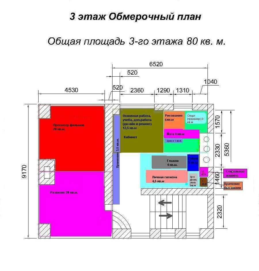 Функциональное зонирование офиса