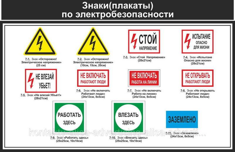 Знаки электробезопасности - 105 фото основных и дополнительных указателей