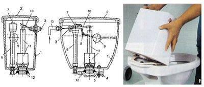 Установка звукоизолирующей прокладки для подвесного унитаза: интсрукция