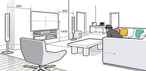 Монтаж телевизора на стену – все виды креплений, которые пригодятся каждому + 3 правила подготовки