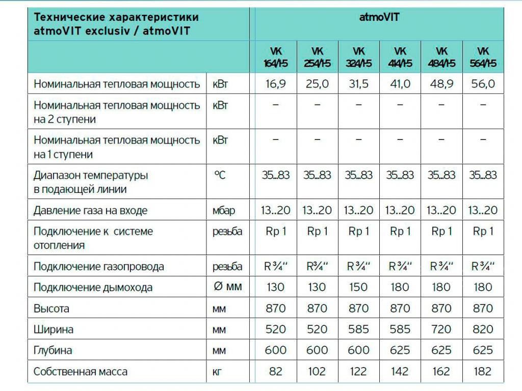 Как продлить срок службы отопительного котла | dvamolotka.ru