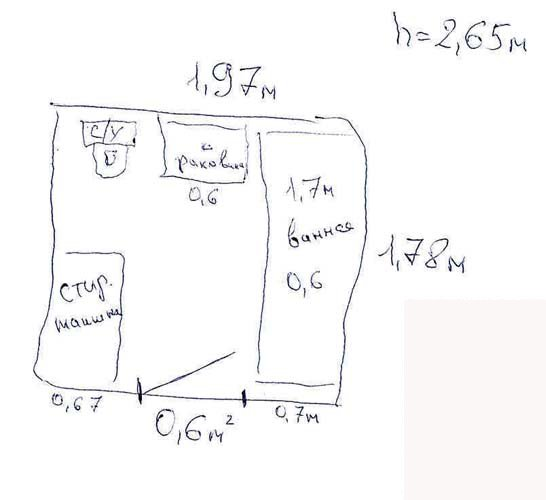 Как рассчитать нужное количество плитки для ванной?