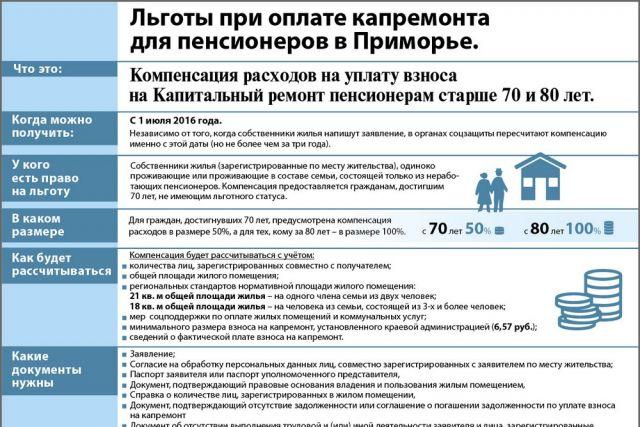 Поддержка многодетных семей в россии в 2020 году: обзор всех льгот