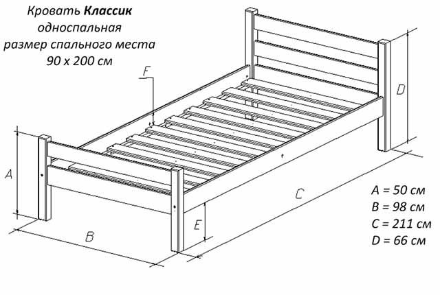 [инструкция] как сделать кровать своими руками   60+ фото
