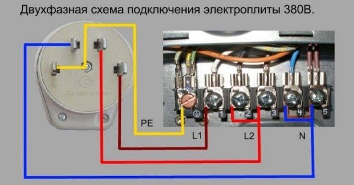 Как подключить электроплиту с установкой силовой розетки