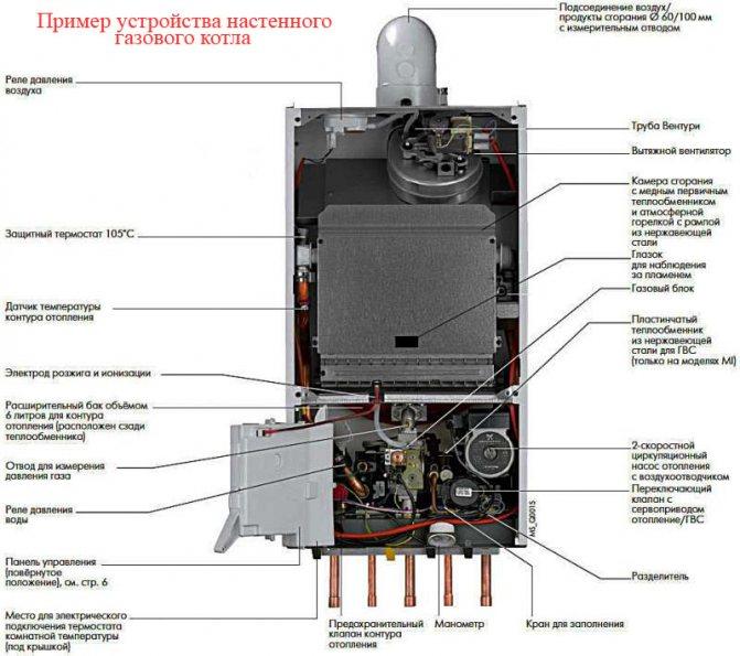 Ремонт и замена электрокотлов. диагностика и ремонт электрокотлов.