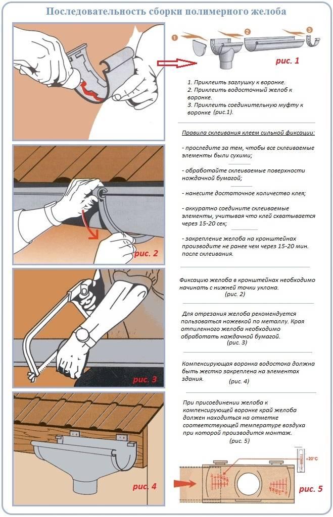 Пластиковая водосточная система деке (docke) — описание, плюс инструкция по монтажу своими руками