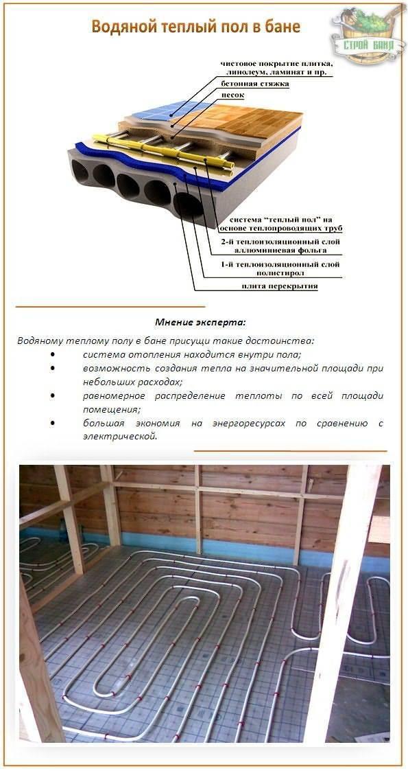 Как сделать тёплый пол на деревянном основании: советы по укладке