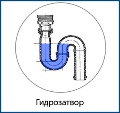 Что такое гидрозатвор водяной для канализации: как сделать