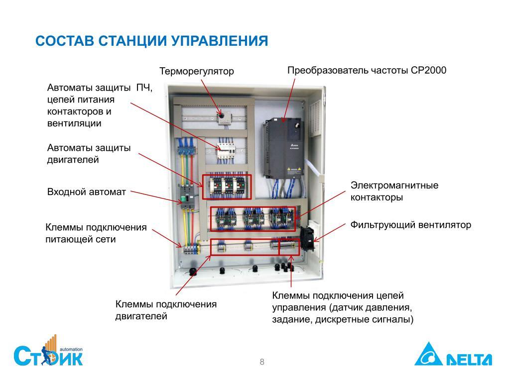 Шкаф управления насосами: особенности устройства, предназначение, видео - stroibloger.com