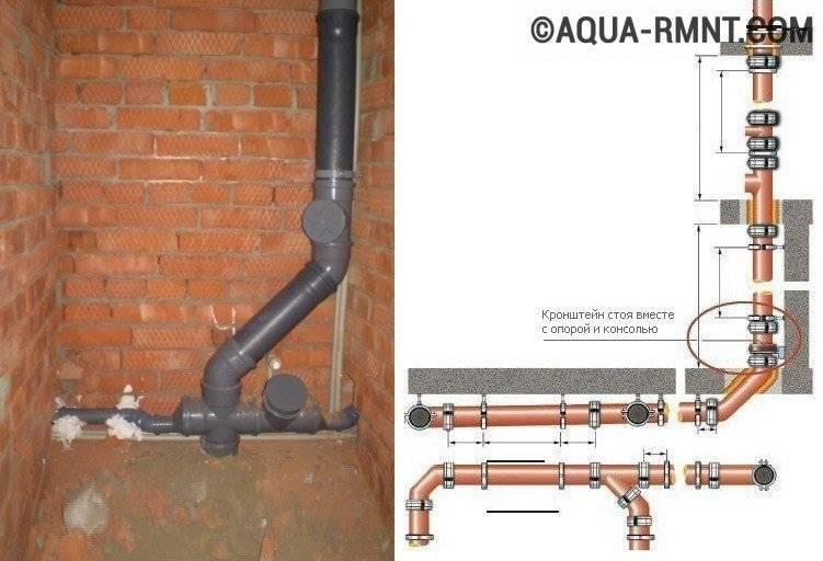 Какие бывают соединения канализационных труб в зависимости от используемого материала для трубопровода