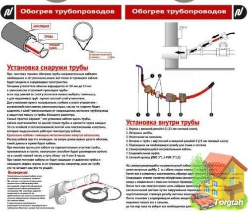 Как самостоятельно выбрать греющий кабель для обогрева труб