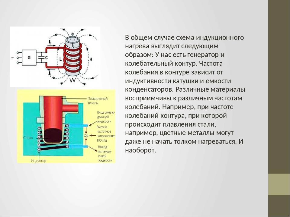 Индукционный нагреватель своими руками: разновидности и преимущества, принцип работы, технология изготовления