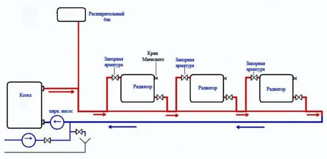 Расчет системы отопления: онлайн калькулятор, пример расчетов оборудования для загородного дома