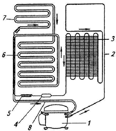 Неисправности двухкамерных холодильников — город мастеров