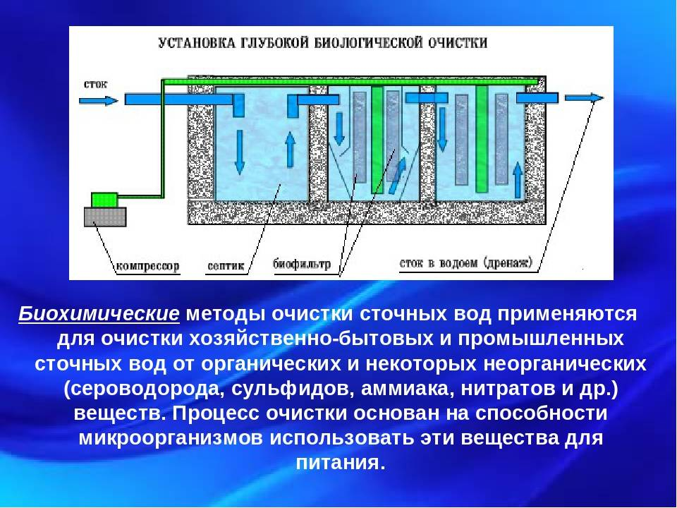 Очистка сточных вод: что это такое, разница между очищением и обеззараживанием, требования и нормативные документы, степени и этапы, очистные сооружения