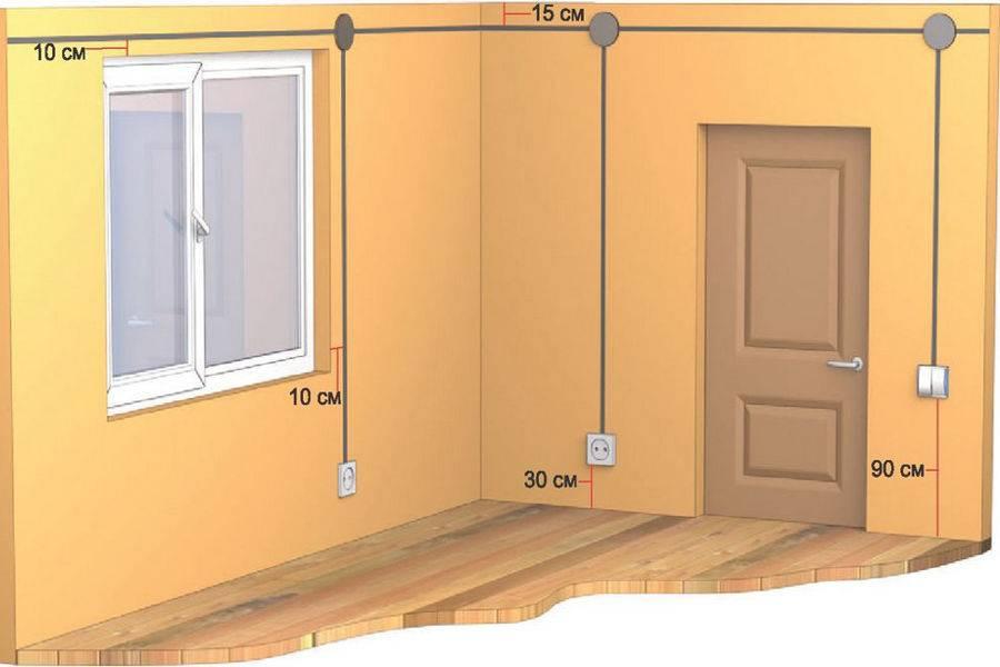Установка розеток и выключателей в квартире: высота от пола по евростандарту, по пуэ, расположение, монтаж своими руками, инструкция с фото и видео