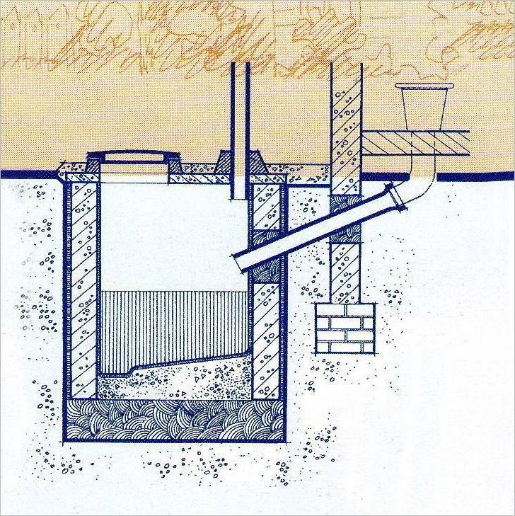 Посмотрите, как легко делается выгребная яма своими руками: схема проектирования