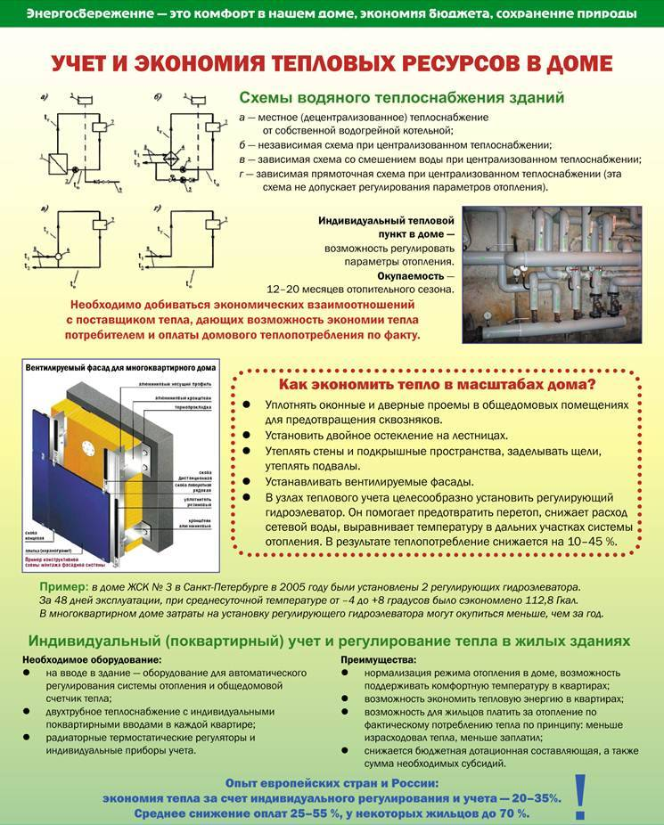Энергосберегающие системы отопления: как экономить на тепле?
