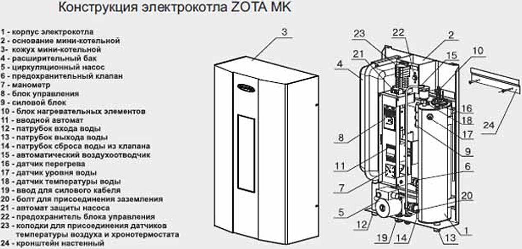 Схема подключения электрокотла zota