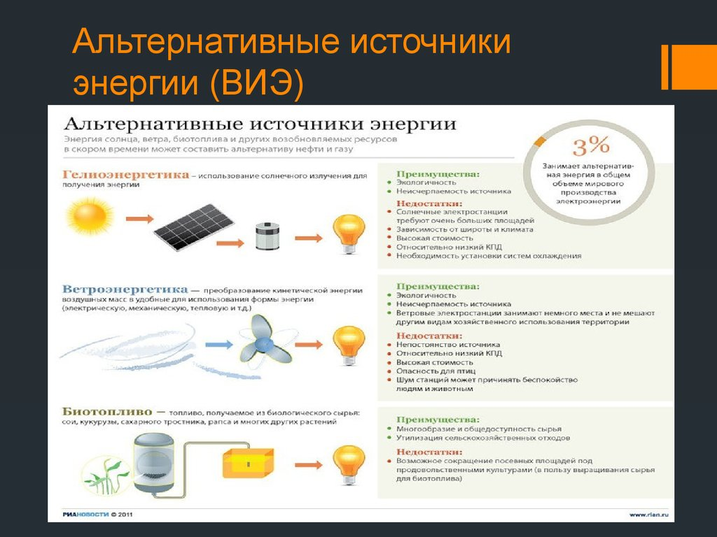 Исследовательская работа «альтернативные источники энергии»