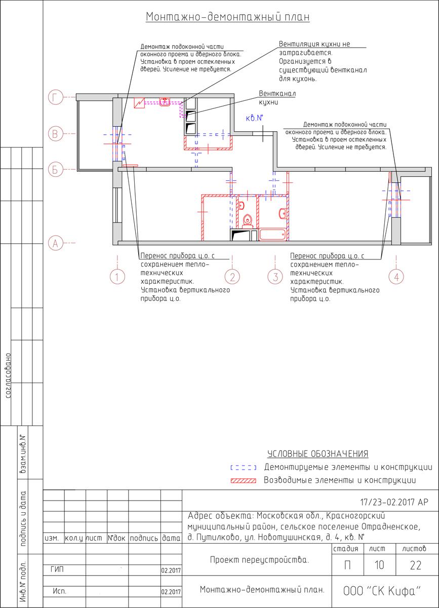 Перепланировка : что законно при ремонте лоджии, можно ли объединить лоджию с кухней или гостиной?