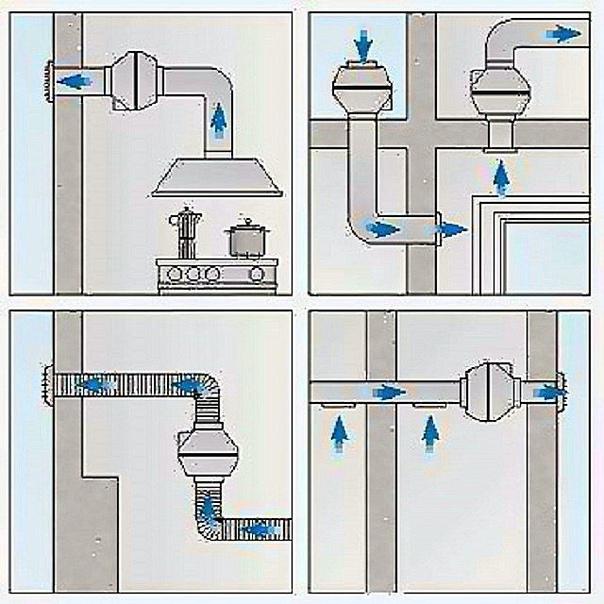 Как сделать вентиляцию в ванной комнате и туалете: инструкция и руководство от ivd.ru