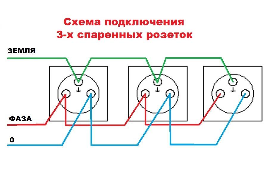 Соединение розеток между собой - всё о электрике