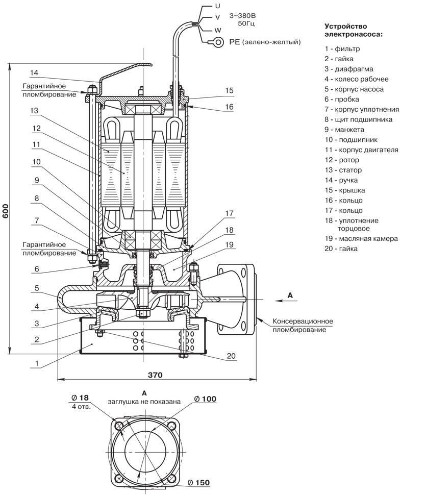 """Водяной насос """"гном"""": устройство, модели, отзывы - точка j"""